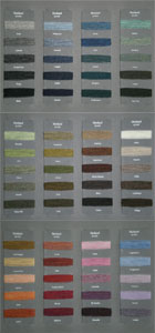 Shetland Wool Samples
